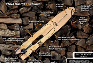 PHNX Board