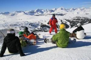 Snowboard les voordeel