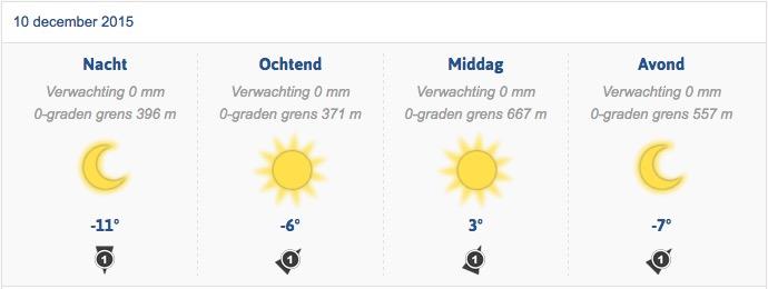 weersvoorspelling Skiinformatie.nl