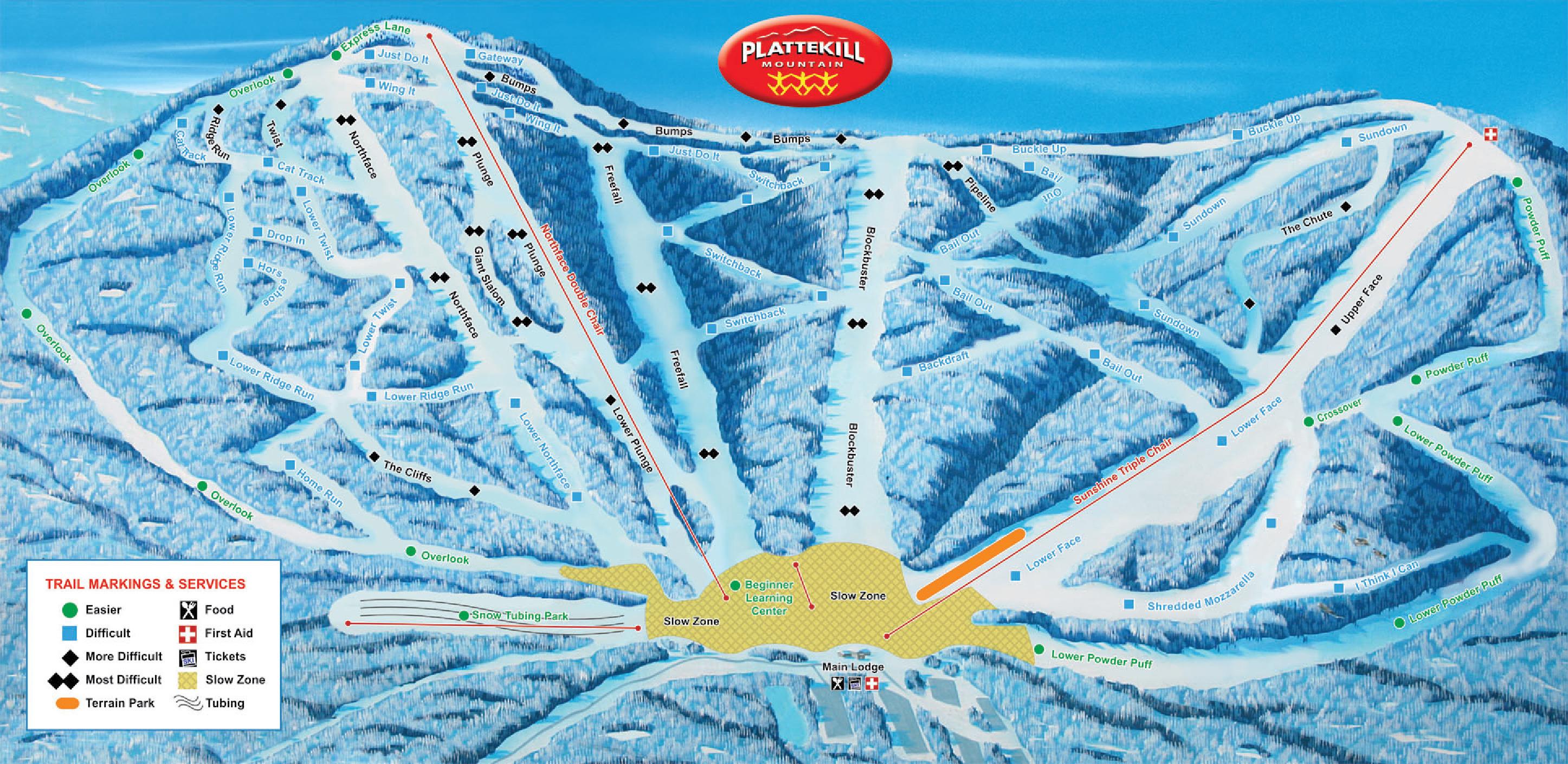 plattekill mountain