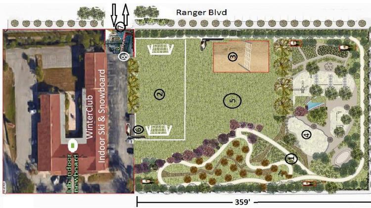 De aan te leggen tuin met loipe (foto: Orange County)