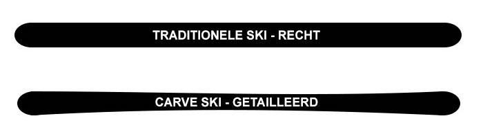 carve ski