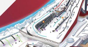 wanda ski park