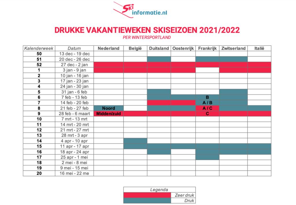 Drukke weken wintersport skiseizoen 2021/2022